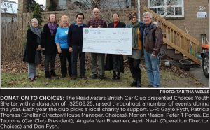 hbcc_charity_info_orangeville_citizen_choices_youth_shelter_december_2015